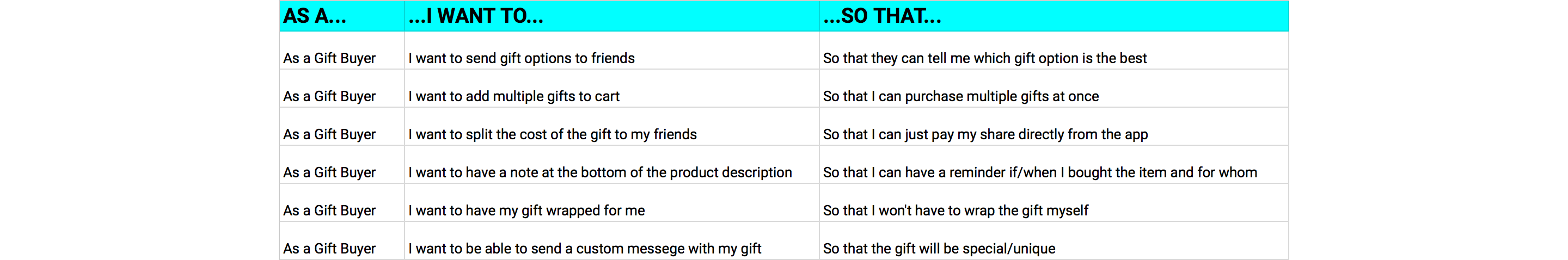 user-story-product-selection