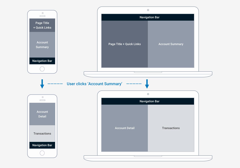 Split-Screen-Diagram